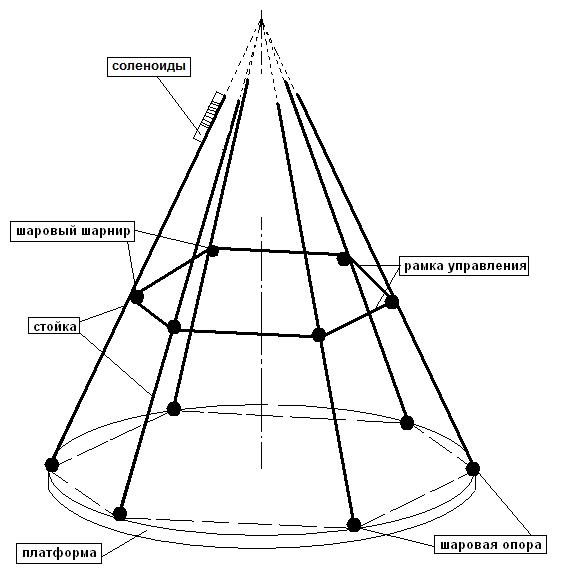 Тороидальный вихрь – штука